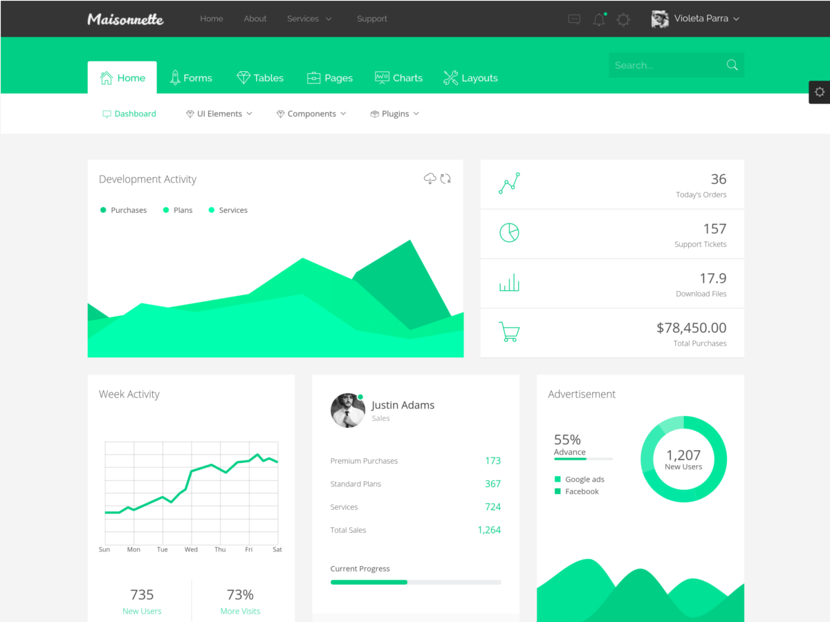 Maisonnette – Responsive Admin Template - Bootstrap Themes