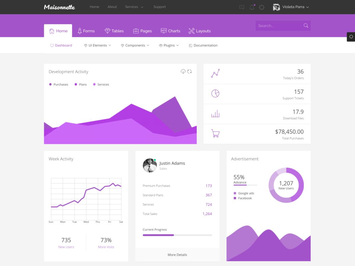 Maisonnette Responsive Admin Template Bootstrap Themes