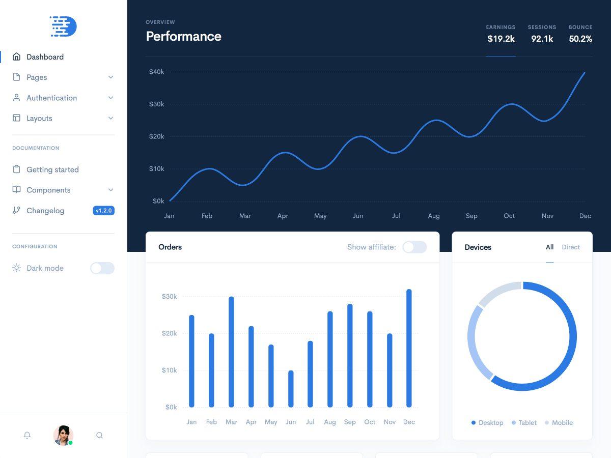 Dashkit – Admin & Dashboard Template (Dark/Light) - Bootstrap Themes