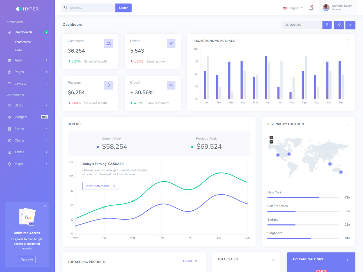 Looper – Responsive Admin Template (Dark/Light) - Bootstrap Themes