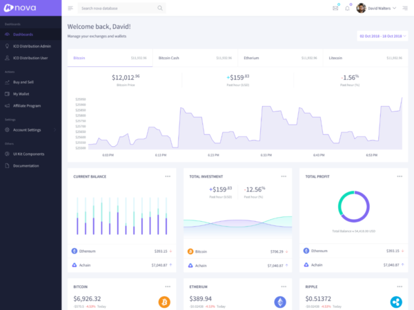 Bootstrap Themes Built & Curated by the Bootstrap Team