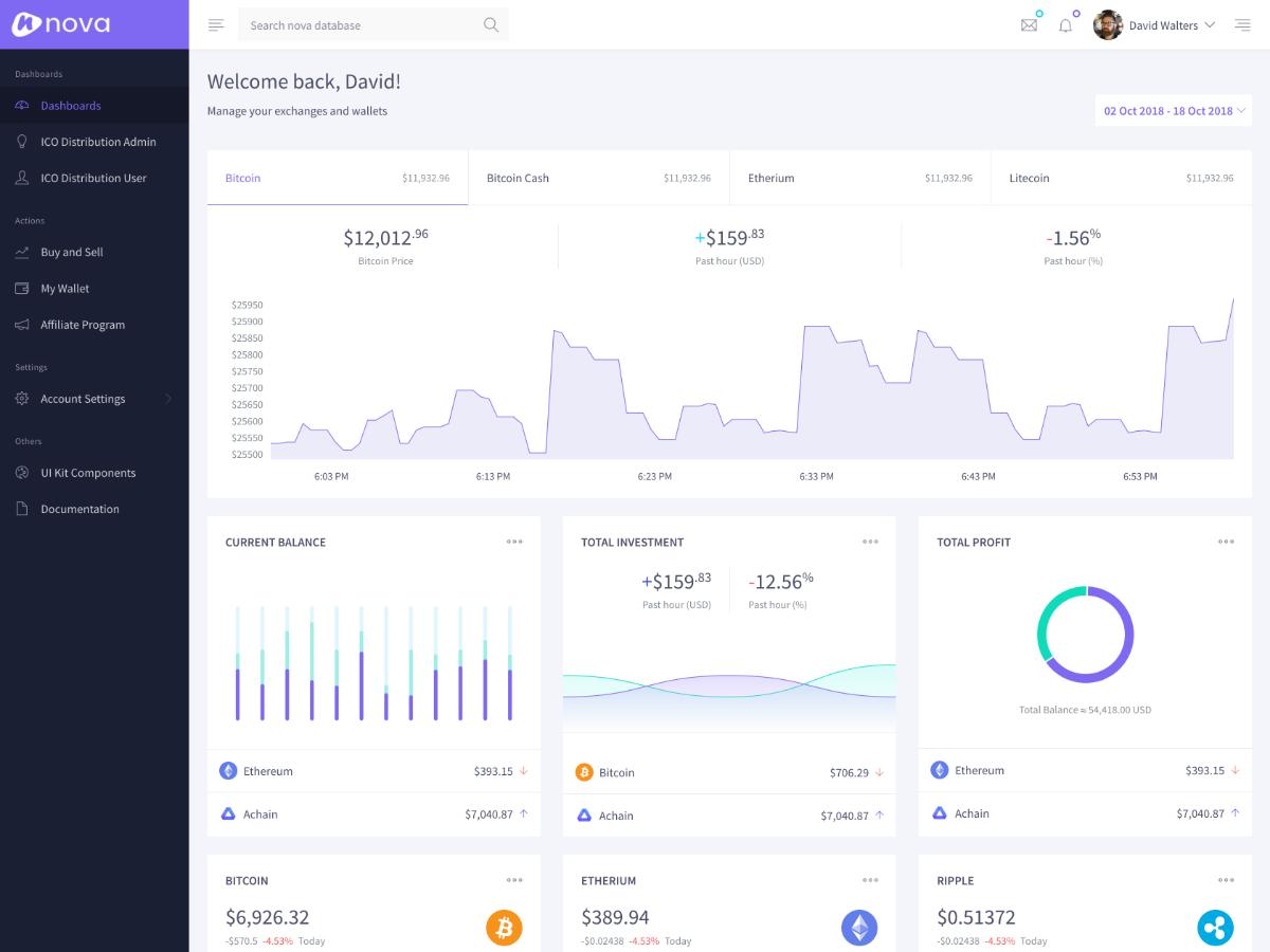 Nova – Responsive WebApp UI Kit - Bootstrap Themes