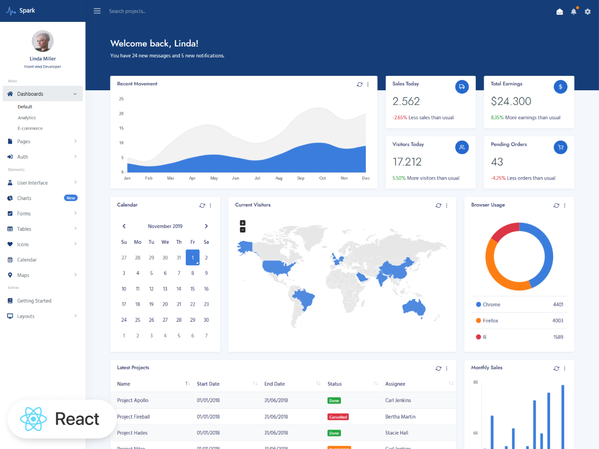 Spark Admin Dashboard Template Reactjs Bootstrap Themes