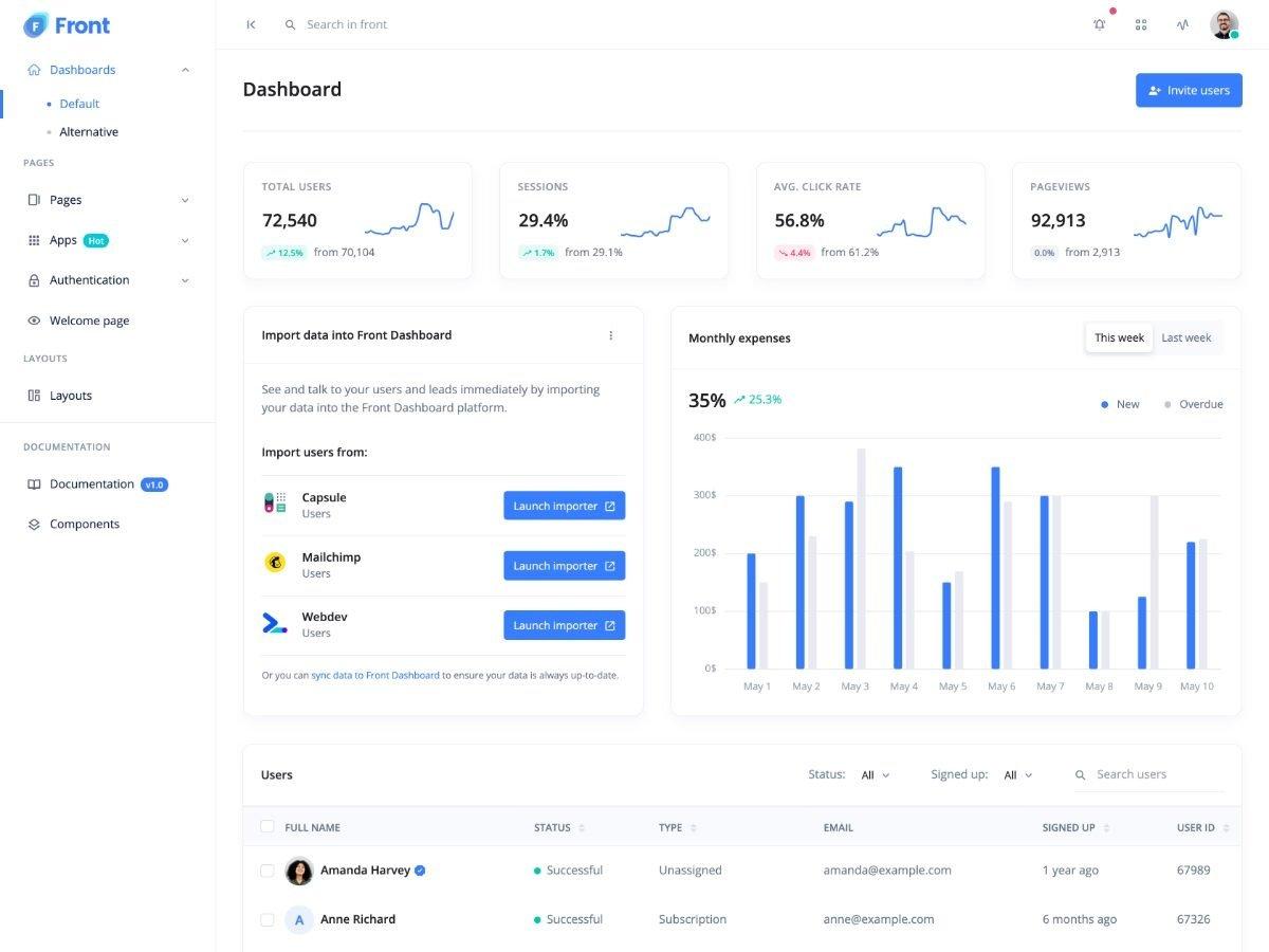 User Dashboard Template Bootstrap